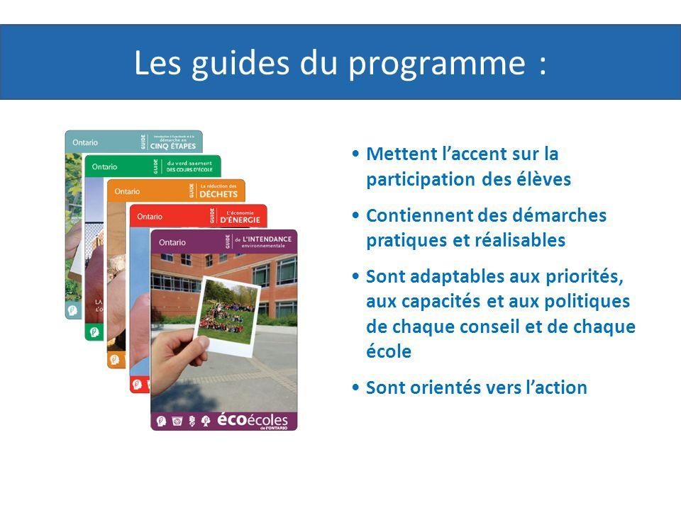 Les guides du programme : Mettent laccent sur la participation des élèves Contiennent des démarches pratiques et réalisables Sont adaptables aux priorités, aux capacités et aux politiques de chaque conseil et de chaque école Sont orientés vers laction