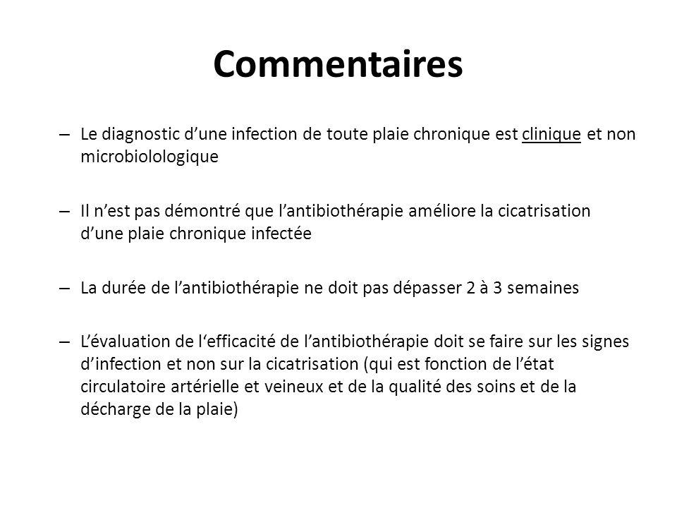 Commentaires – Le diagnostic dune infection de toute plaie chronique est clinique et non microbiolologique – Il nest pas démontré que lantibiothérapie