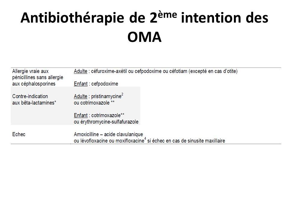 Antibiothérapie de 2 ème intention des OMA