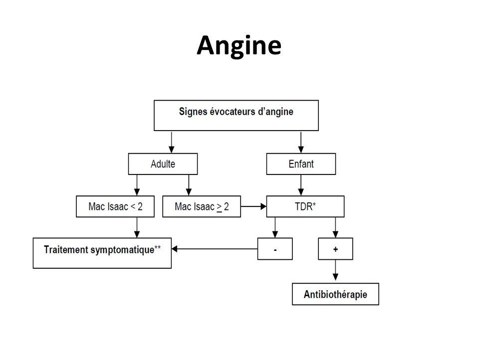 Angine