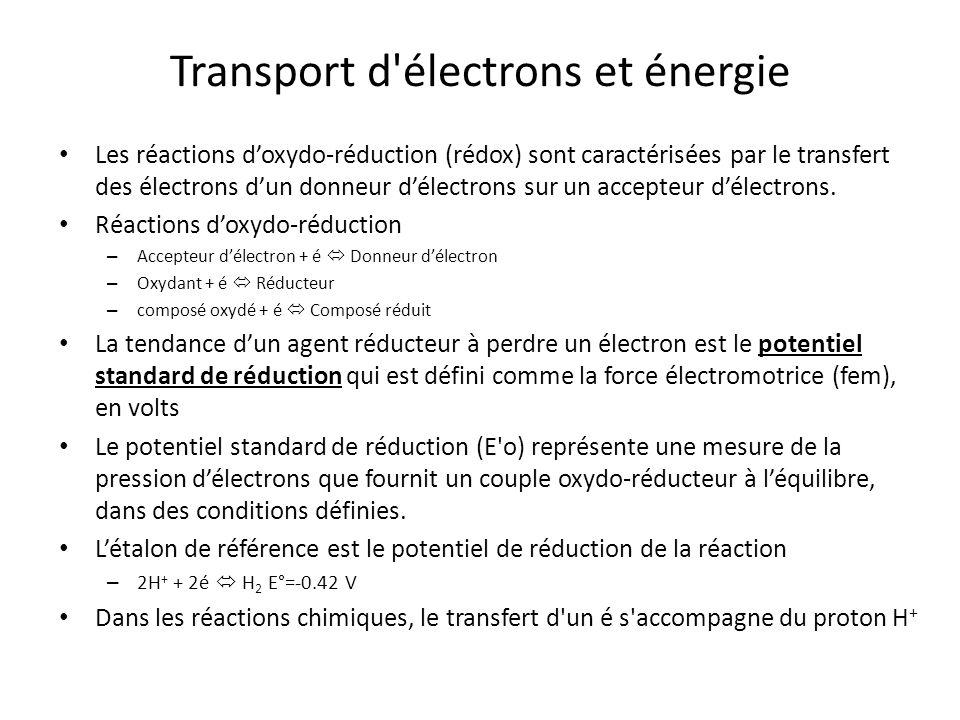 Transport d'électrons et énergie Les réactions doxydo-réduction (rédox) sont caractérisées par le transfert des électrons dun donneur délectrons sur u