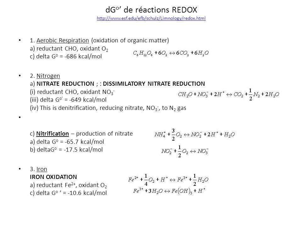 dG o de réactions REDOX http://www.esf.edu/efb/schulz/Limnology/redox.html http://www.esf.edu/efb/schulz/Limnology/redox.html 1. Aerobic Respiration (
