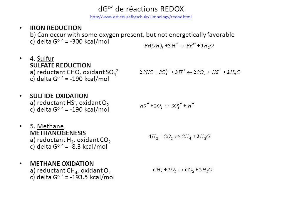 dG o de réactions REDOX http://www.esf.edu/efb/schulz/Limnology/redox.html http://www.esf.edu/efb/schulz/Limnology/redox.html IRON REDUCTION b) Can oc