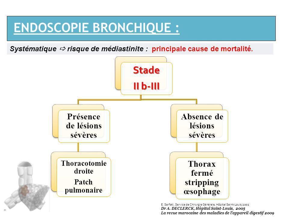 ENDOSCOPIE BRONCHIQUE : Systématique risque de médiastinite : principale cause de mortalité.