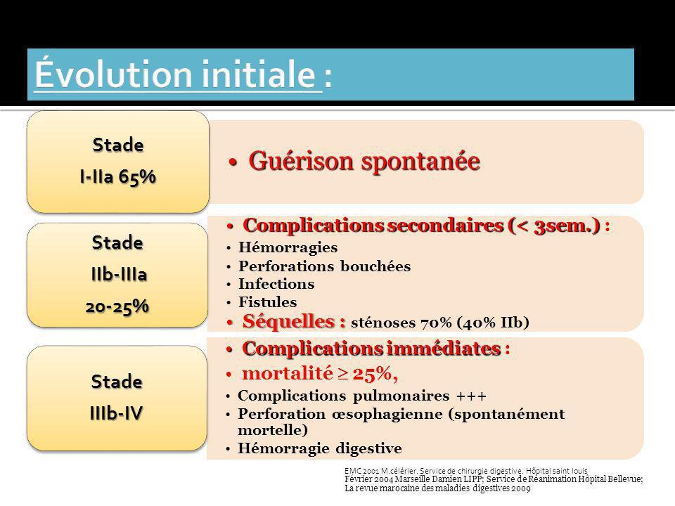 Guérison spontanéeGuérison spontanée Stade I-IIa 65% Complications secondaires (< 3sem.)Complications secondaires (< 3sem.) : Hémorragies Perforations
