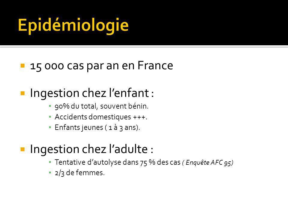 15 000 cas par an en France Ingestion chez lenfant : 90% du total, souvent bénin. Accidents domestiques +++. Enfants jeunes ( 1 à 3 ans). Ingestion ch