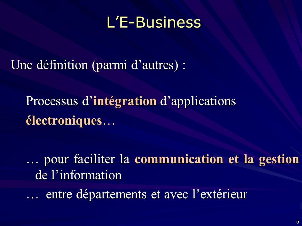 5 LE-Business LE-Business Une définition (parmi dautres) : Processus dintégration dapplications électroniques… … pour faciliter la communication et la gestion de linformation … entre départements et avec lextérieur