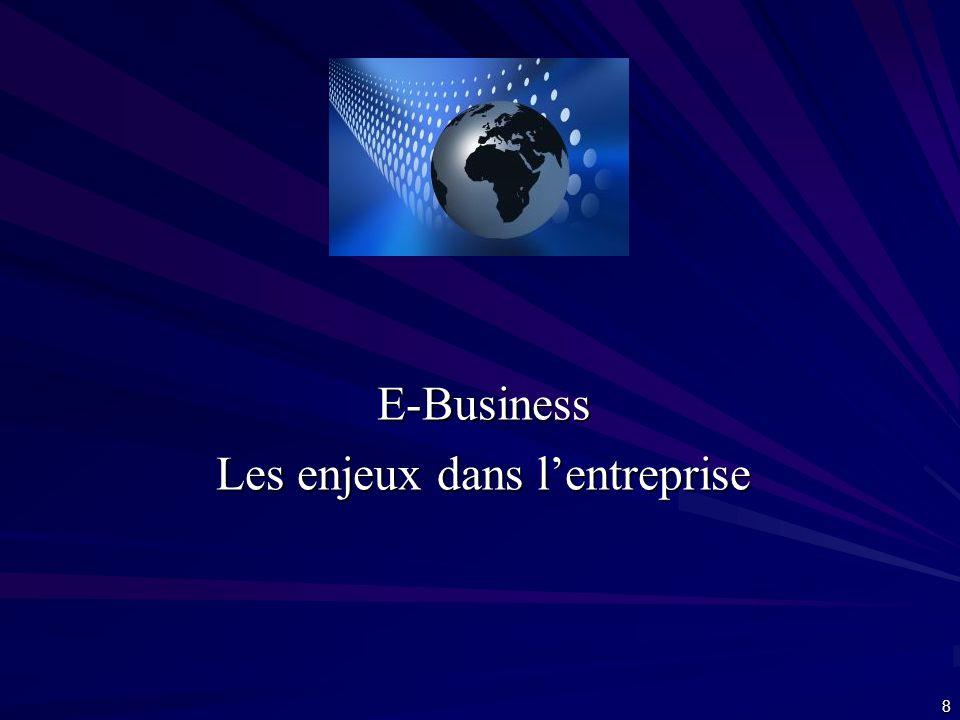 8 E-Business Les enjeux dans lentreprise