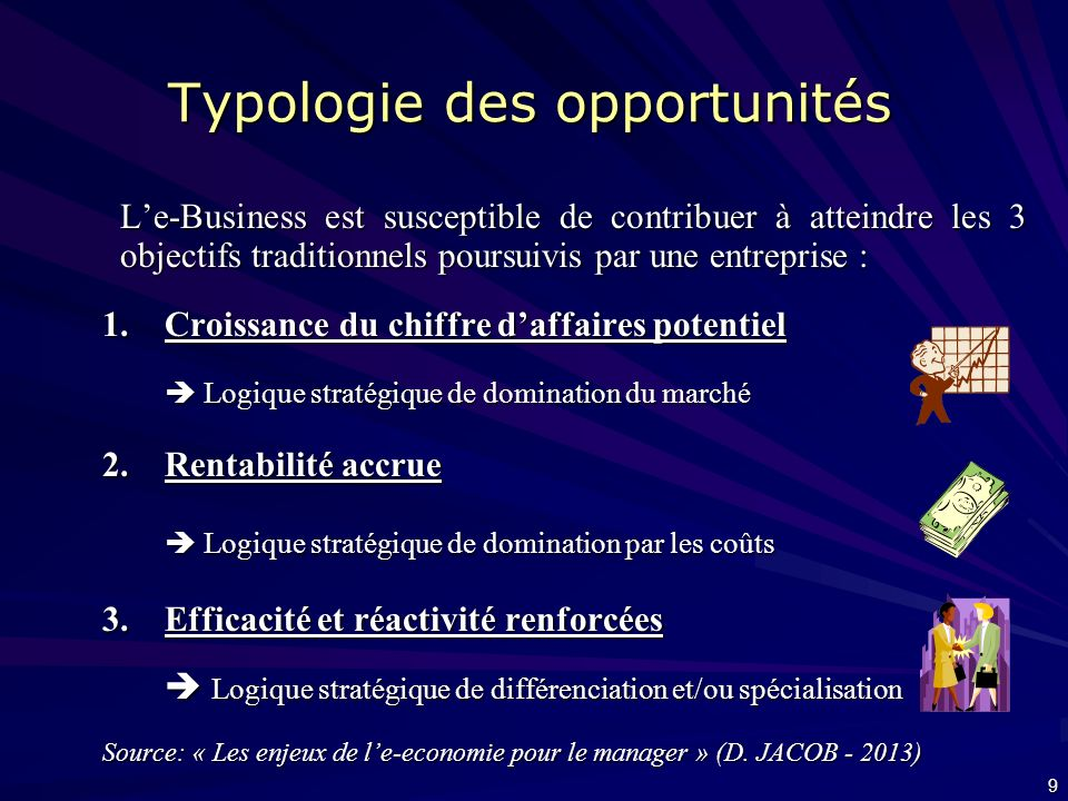 9 Typologie des opportunités Le-Business est susceptible de contribuer à atteindre les 3 objectifs traditionnels poursuivis par une entreprise : 1.Croissance du chiffre daffaires potentiel Logique stratégique de domination du marché Logique stratégique de domination du marché 2.Rentabilité accrue Logique stratégique de domination par les coûts Logique stratégique de domination par les coûts 3.Efficacité et réactivité renforcées Logique stratégique de différenciation et/ou spécialisation Source: « Les enjeux de le-economie pour le manager » (D.