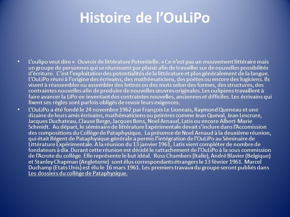 Histoire de lOuLiPo Loulipo veut dire « Ouvroir de littérature Potentielle. » Ce nest pas un mouvement littéraire mais un groupe de personnes qui se r