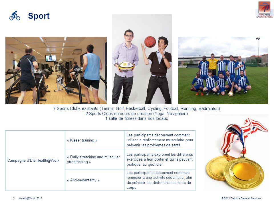 © 2013 Deloitte General ServicesHealth@Work 20133 Sport Campagne dEté Health@Work « Kieser training » Les participants découvrent comment utiliser le renforcement musculaire pour prévenir les problèmes de santé.