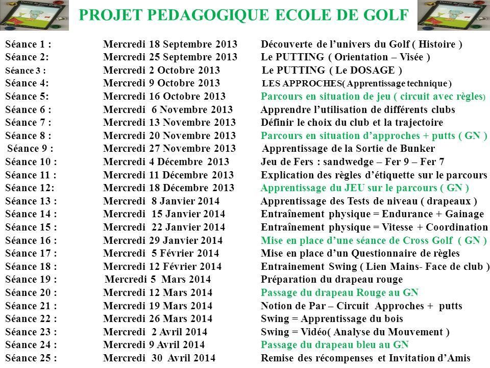 PROJET PEDAGOGIQUE ECOLE DE GOLF Séance 1 : Mercredi 18 Septembre 2013 Découverte de lunivers du Golf ( Histoire ) Séance 2: Mercredi 25 Septembre 201