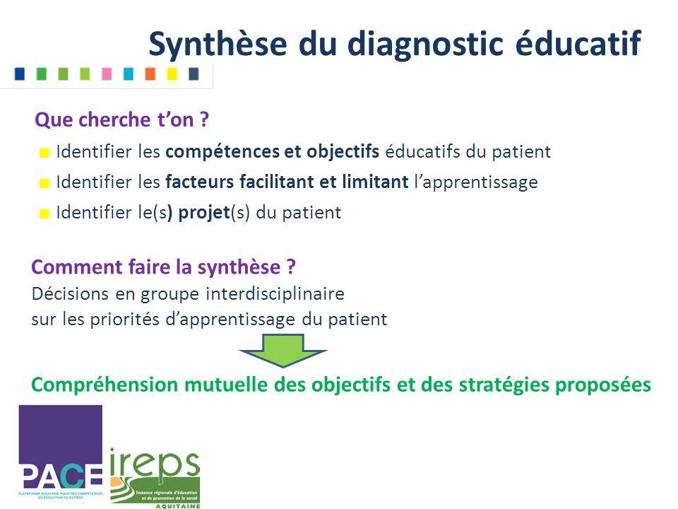 Synthèse du diagnostic éducatif Que cherche ton .