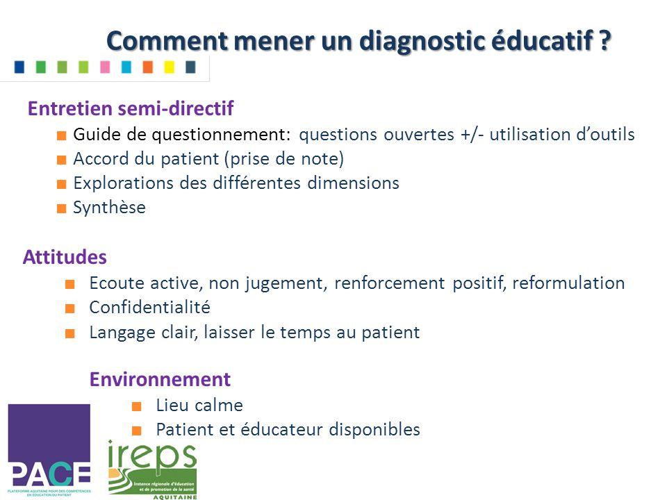 Comment mener un diagnostic éducatif .