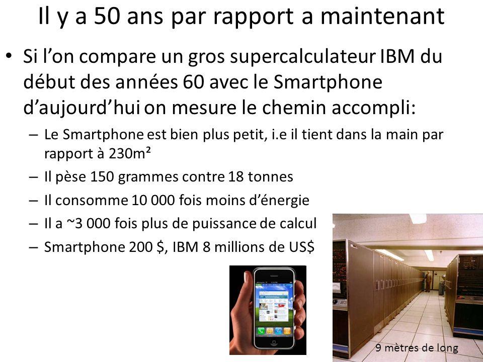 Il y a 50 ans par rapport a maintenant Si lon compare un gros supercalculateur IBM du début des années 60 avec le Smartphone daujourdhui on mesure le