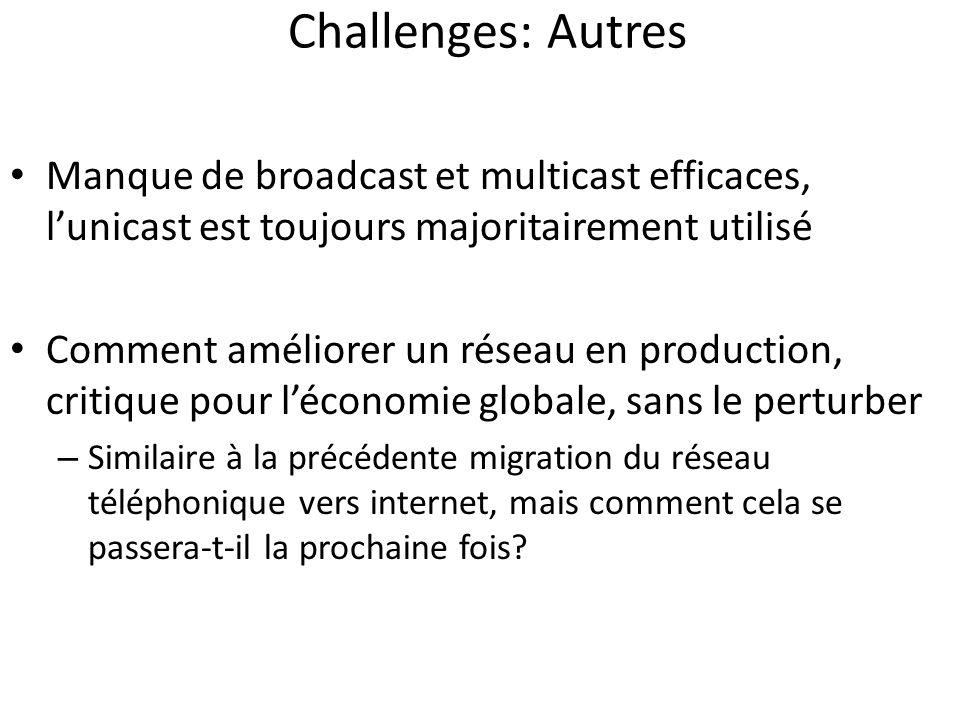 Challenges: Autres Manque de broadcast et multicast efficaces, lunicast est toujours majoritairement utilisé Comment améliorer un réseau en production