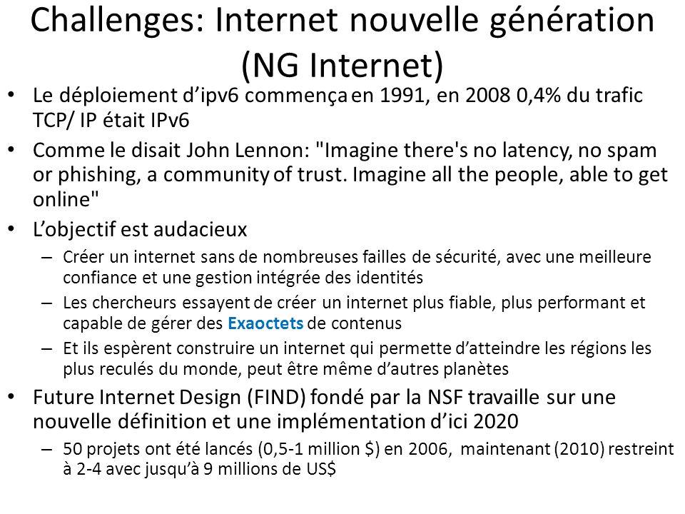 Challenges: Internet nouvelle génération (NG Internet) Le déploiement dipv6 commença en 1991, en 2008 0,4% du trafic TCP/ IP était IPv6 Comme le disai
