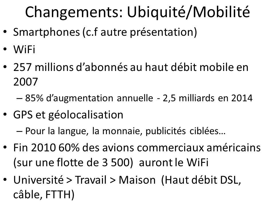 Changements: Ubiquité/Mobilité Smartphones (c.f autre présentation) WiFi 257 millions dabonnés au haut débit mobile en 2007 – 85% daugmentation annuel