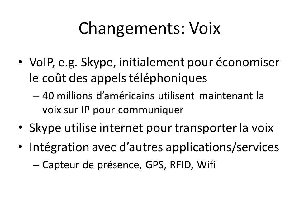 Changements: Voix VoIP, e.g. Skype, initialement pour économiser le coût des appels téléphoniques – 40 millions daméricains utilisent maintenant la vo