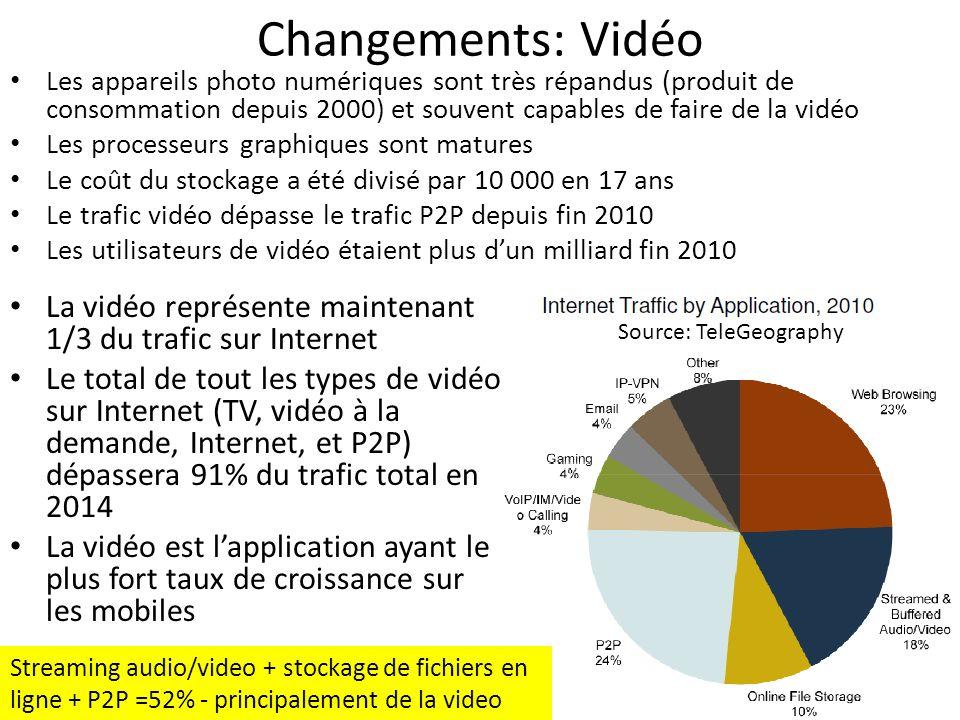 Changements: Vidéo Les appareils photo numériques sont très répandus (produit de consommation depuis 2000) et souvent capables de faire de la vidéo Le