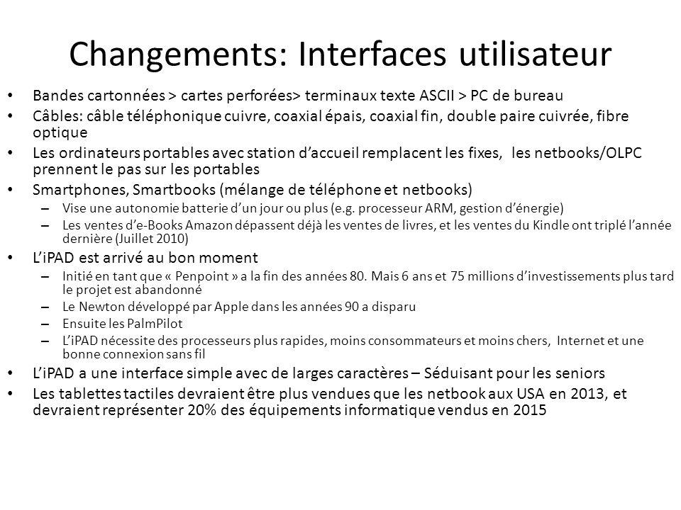 Changements: Interfaces utilisateur Bandes cartonnées > cartes perforées> terminaux texte ASCII > PC de bureau Câbles: câble téléphonique cuivre, coax