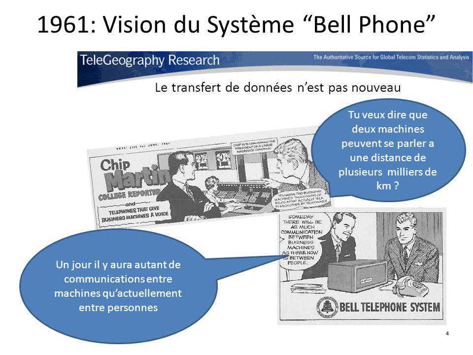 1961: Vision du Système Bell Phone Le transfert de données nest pas nouveau Tu veux dire que deux machines peuvent se parler a une distance de plusieu