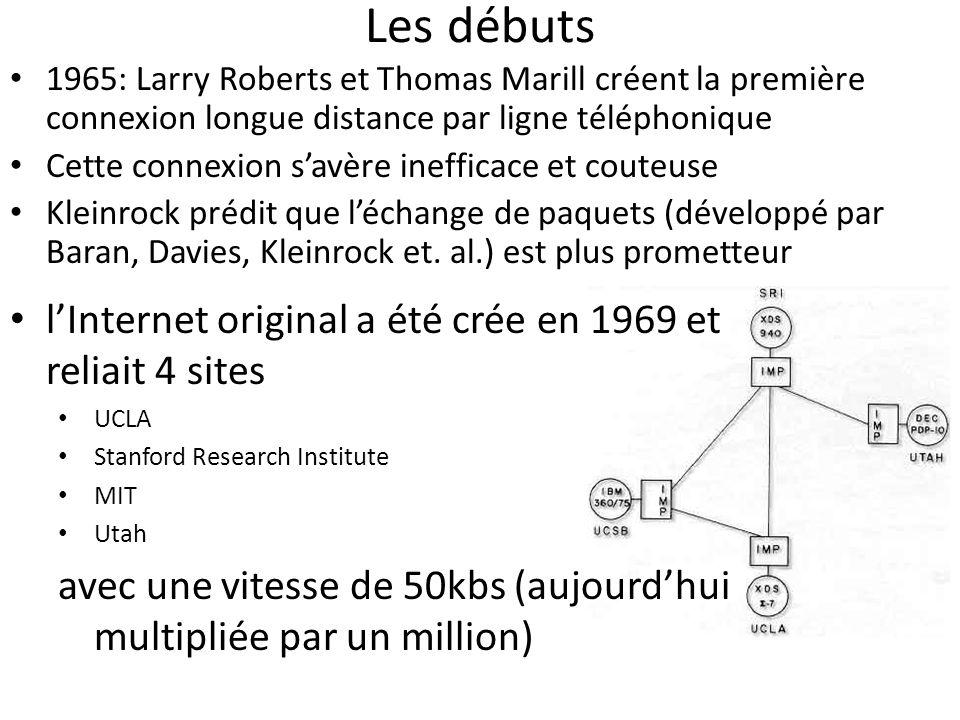 Les débuts 1965: Larry Roberts et Thomas Marill créent la première connexion longue distance par ligne téléphonique Cette connexion savère inefficace