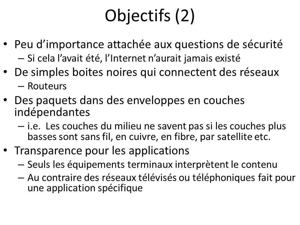 Objectifs (2) Peu dimportance attachée aux questions de sécurité – Si cela lavait été, lInternet naurait jamais existé De simples boites noires qui co