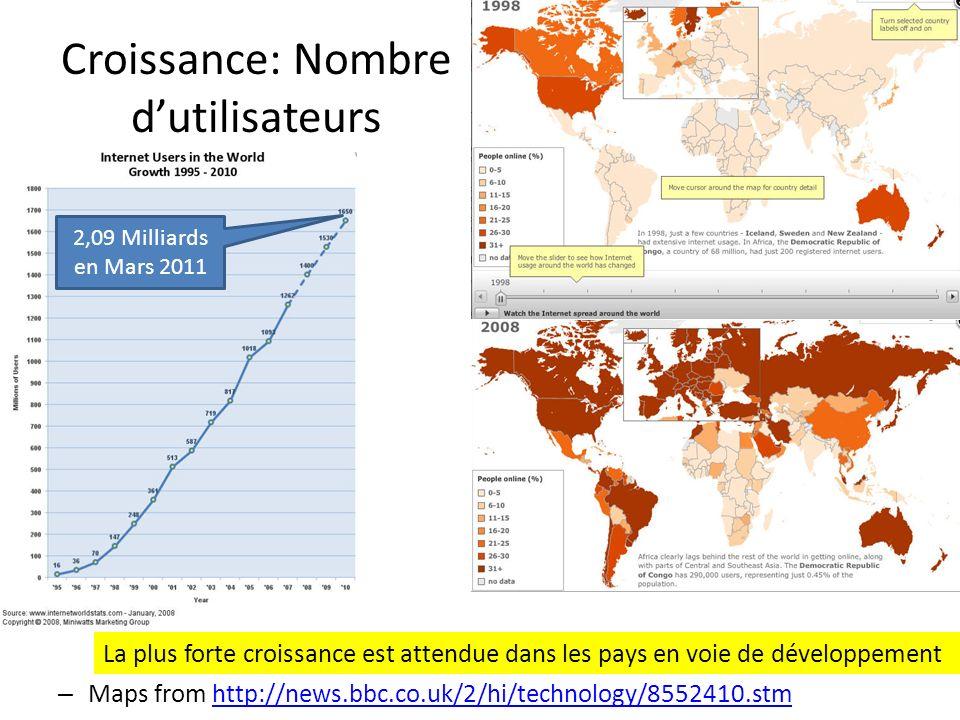 Croissance: Nombre dutilisateurs – Maps from http://news.bbc.co.uk/2/hi/technology/8552410.stmhttp://news.bbc.co.uk/2/hi/technology/8552410.stm La plu