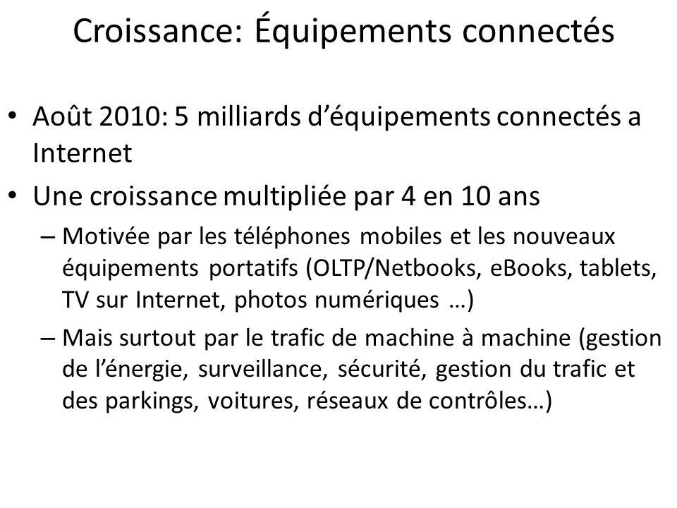 Croissance: Équipements connectés Août 2010: 5 milliards déquipements connectés a Internet Une croissance multipliée par 4 en 10 ans – Motivée par les