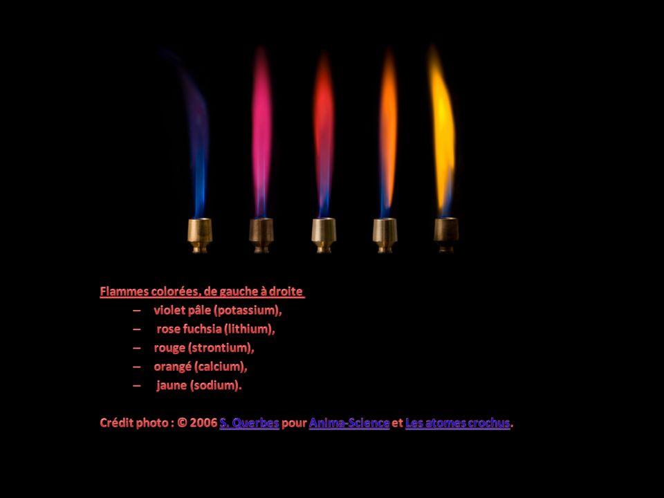 Combustion d un ruban de magnésium.© 2006 S. Querbes pour Anima-Science et Les atomes crochus.S.