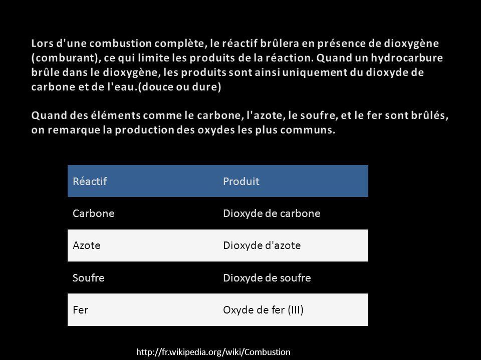 RéactifProduit CarboneDioxyde de carbone AzoteDioxyde d'azote SoufreDioxyde de soufre FerOxyde de fer (III) http://fr.wikipedia.org/wiki/Combustion