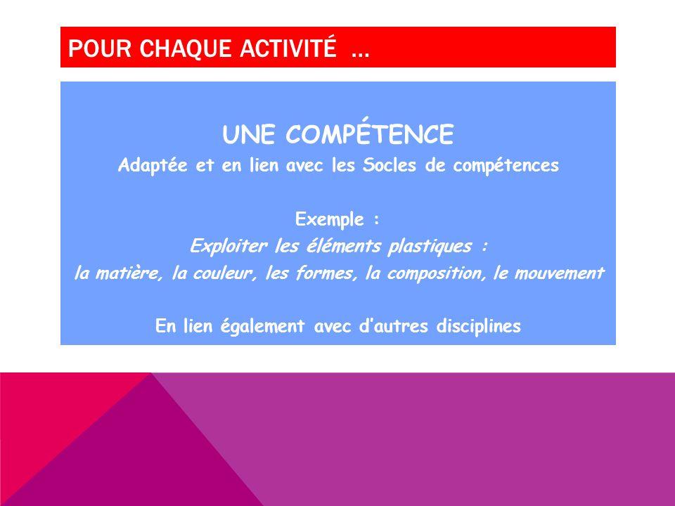 POUR CHAQUE ACTIVITÉ … UNE COMPÉTENCE Adaptée et en lien avec les Socles de compétences Exemple : Exploiter les éléments plastiques : la matière, la c