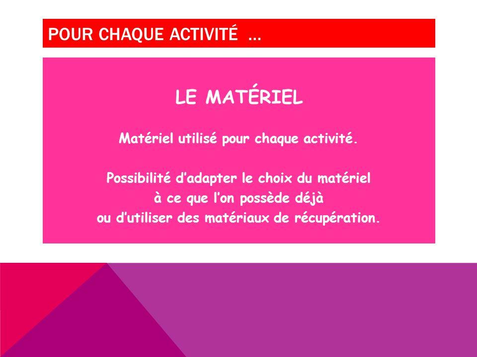 POUR CHAQUE ACTIVITÉ … LE MATÉRIEL Matériel utilisé pour chaque activité. Possibilité dadapter le choix du matériel à ce que lon possède déjà ou dutil