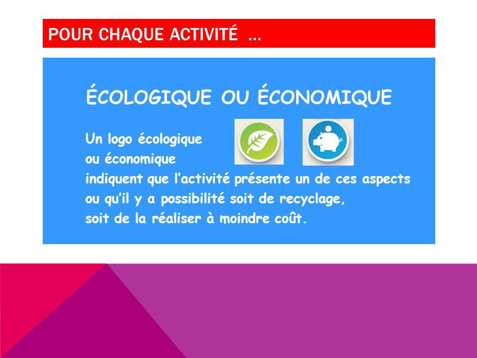 POUR CHAQUE ACTIVITÉ … ÉCOLOGIQUE OU ÉCONOMIQUE Un logo écologique ou économique indiquent que lactivité présente un de ces aspects ou quil y a possibilité soit de recyclage, soit de la réaliser à moindre coût.