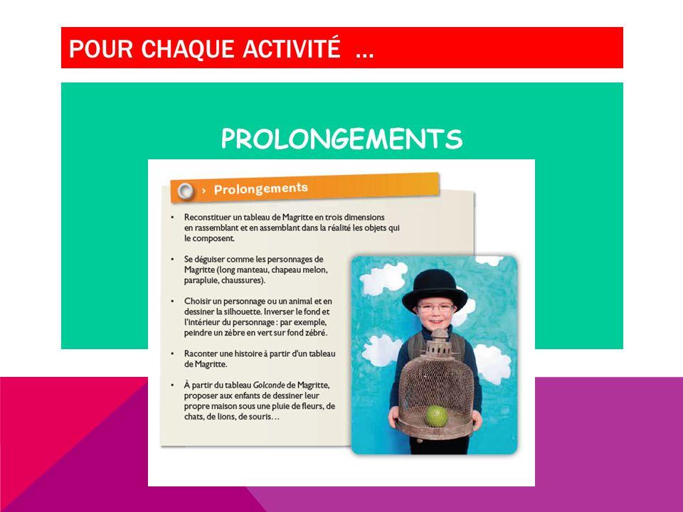 POUR CHAQUE ACTIVITÉ … PROLONGEMENTS