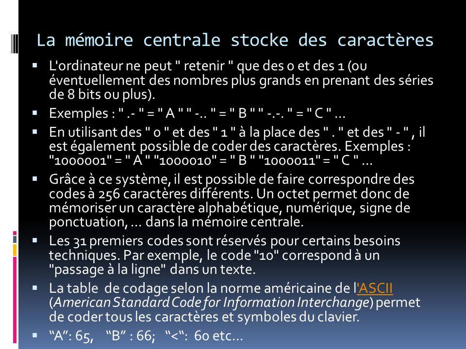 La mémoire centrale stocke des caractères L'ordinateur ne peut