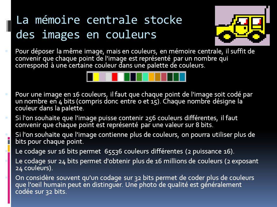 La mémoire centrale stocke des images en couleurs Pour déposer la même image, mais en couleurs, en mémoire centrale, il suffit de convenir que chaque