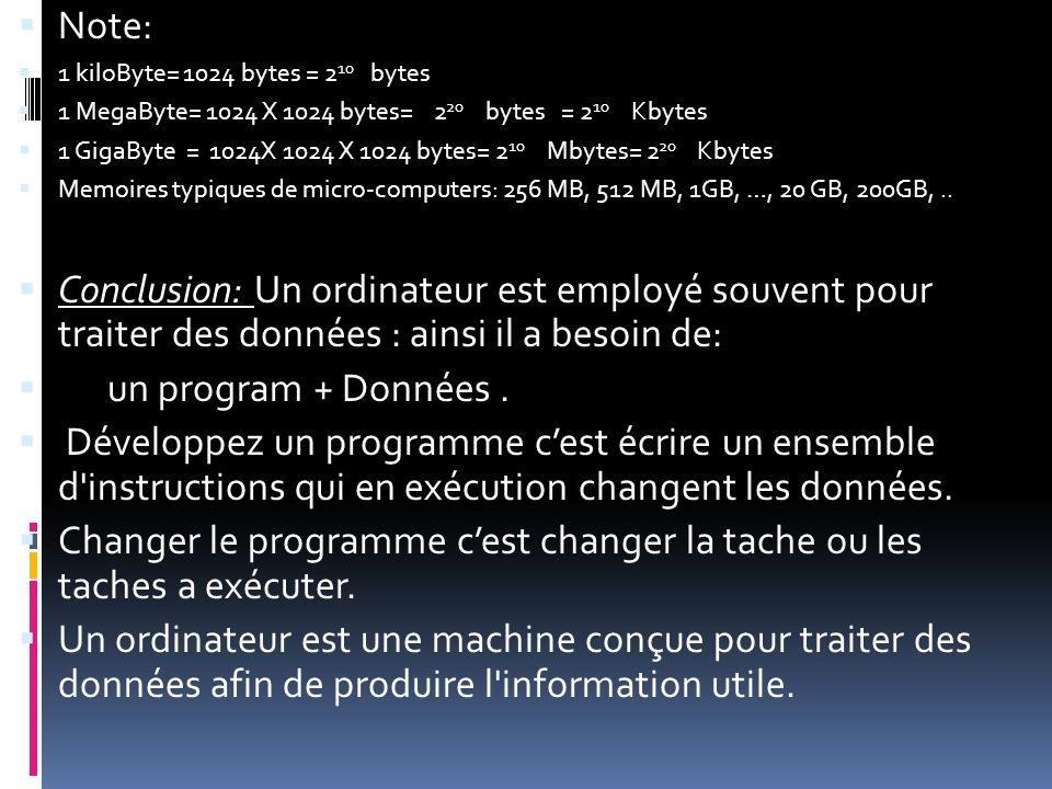 Note: 1 kiloByte= 1024 bytes = 2 10 bytes 1 MegaByte= 1024 X 1024 bytes= 2 20 bytes = 2 10 Kbytes 1 GigaByte = 1024X 1024 X 1024 bytes= 2 10 Mbytes= 2