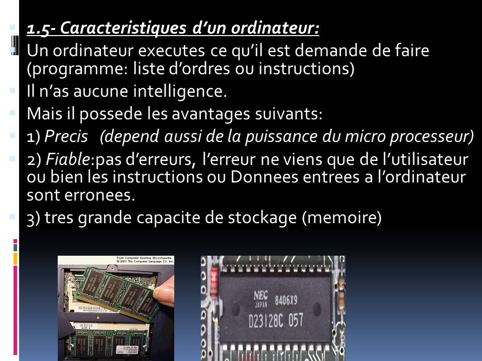 1.5- Caracteristiques dun ordinateur: Un ordinateur executes ce quil est demande de faire (programme: liste dordres ou instructions) Il nas aucune int