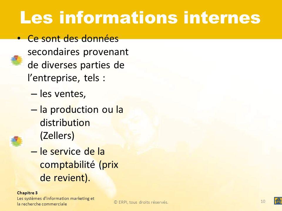 © ERPI, tous droits réservés. Chapitre 3 Les systèmes dinformation marketing et la recherche commerciale Les informations internes Ce sont des données