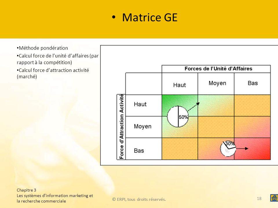 © ERPI, tous droits réservés. Matrice GE Méthode pondération Calcul force de lunité daffaires (par rapport à la compétition) Calcul force dattraction