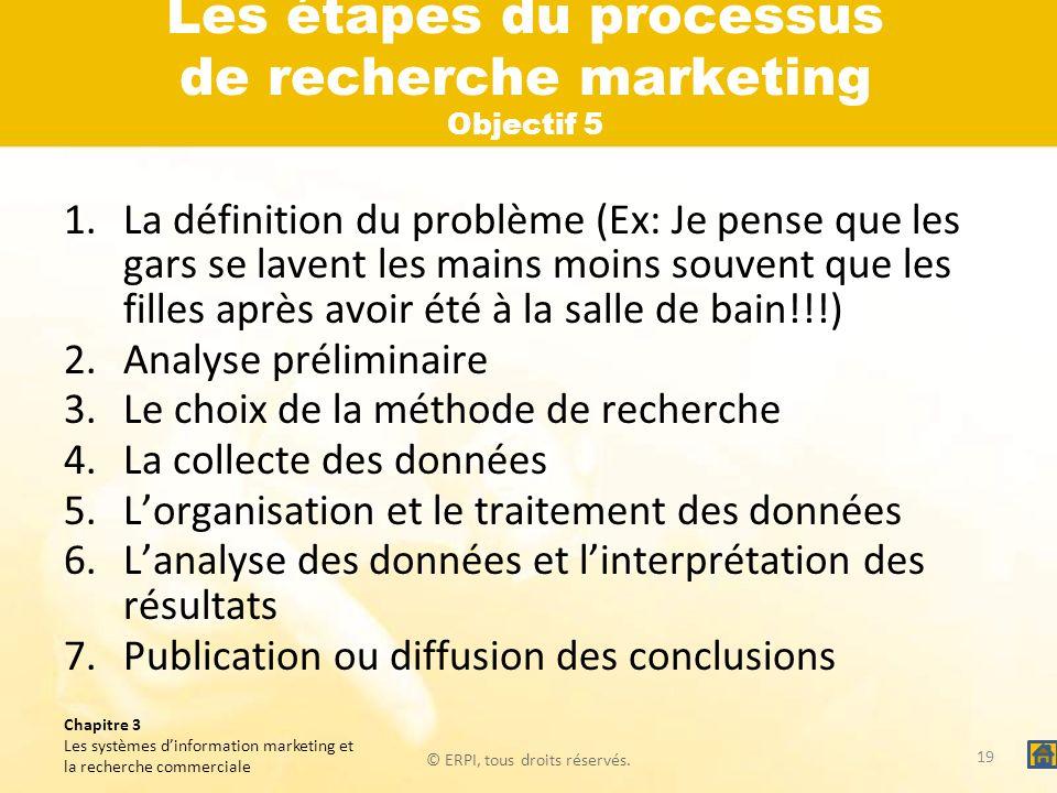 © ERPI, tous droits réservés. Chapitre 3 Les systèmes dinformation marketing et la recherche commerciale Les étapes du processus de recherche marketin