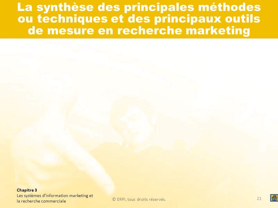 © ERPI, tous droits réservés. Chapitre 3 Les systèmes dinformation marketing et la recherche commerciale La synthèse des principales méthodes ou techn