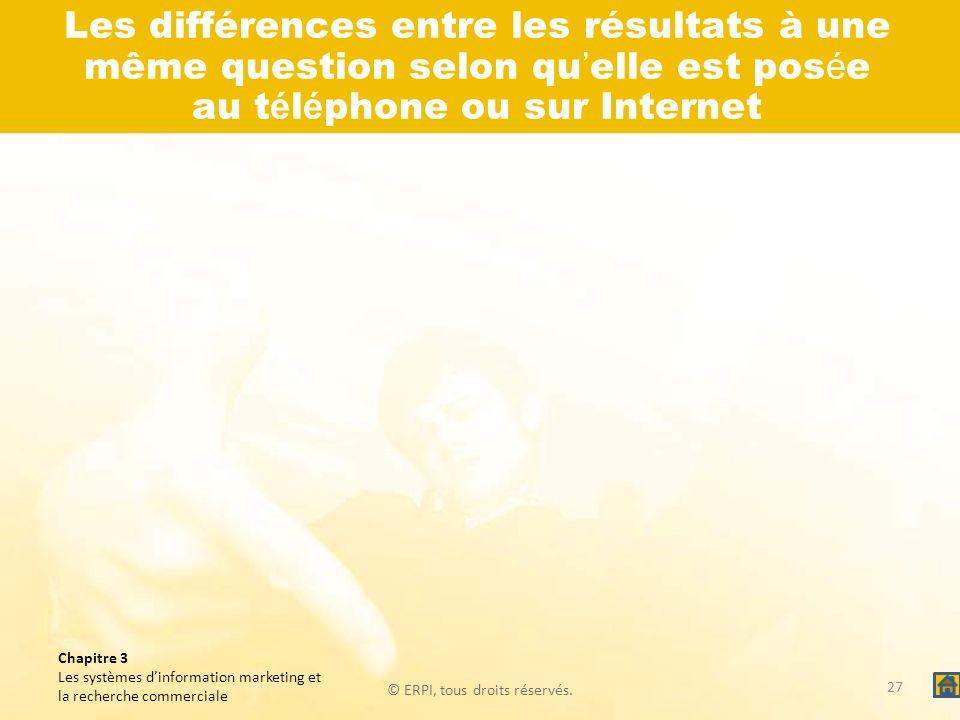 © ERPI, tous droits réservés. Chapitre 3 Les systèmes dinformation marketing et la recherche commerciale Les différences entre les résultats à une mêm