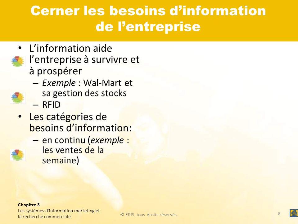 Chapitre 3 Les systèmes dinformation marketing et la recherche commerciale Cerner les besoins dinformation de lentreprise Linformation aide lentrepris