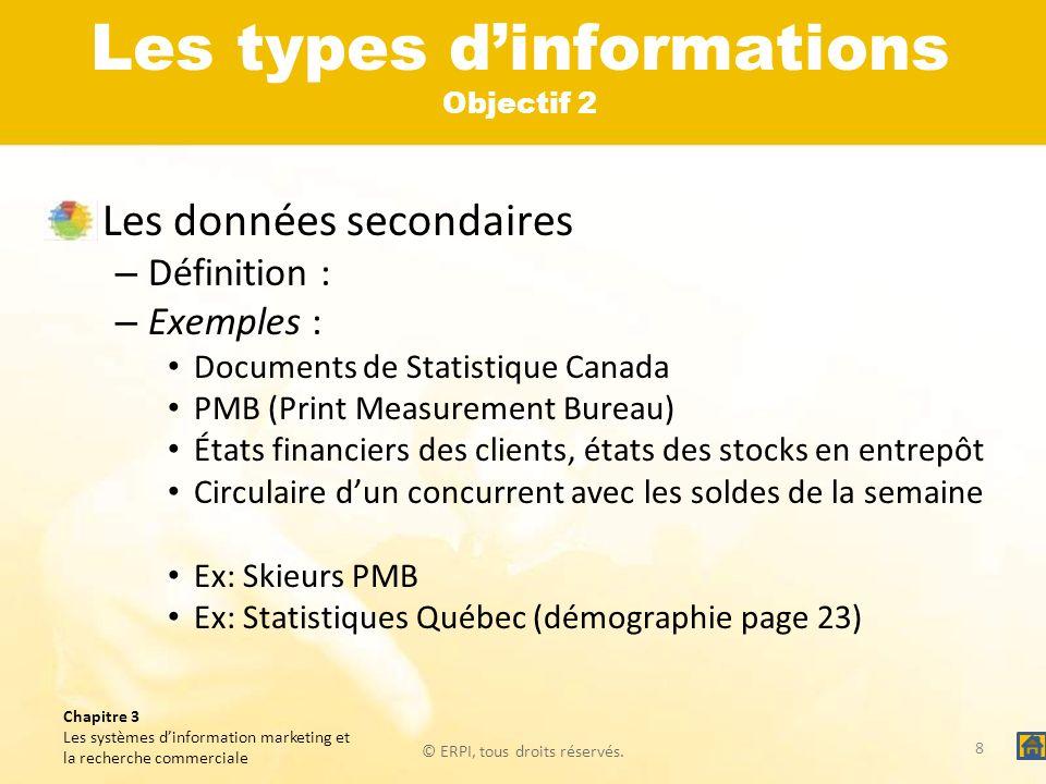 Chapitre 3 Les systèmes dinformation marketing et la recherche commerciale Les types dinformations Objectif 2 Les données secondaires – Définition : –