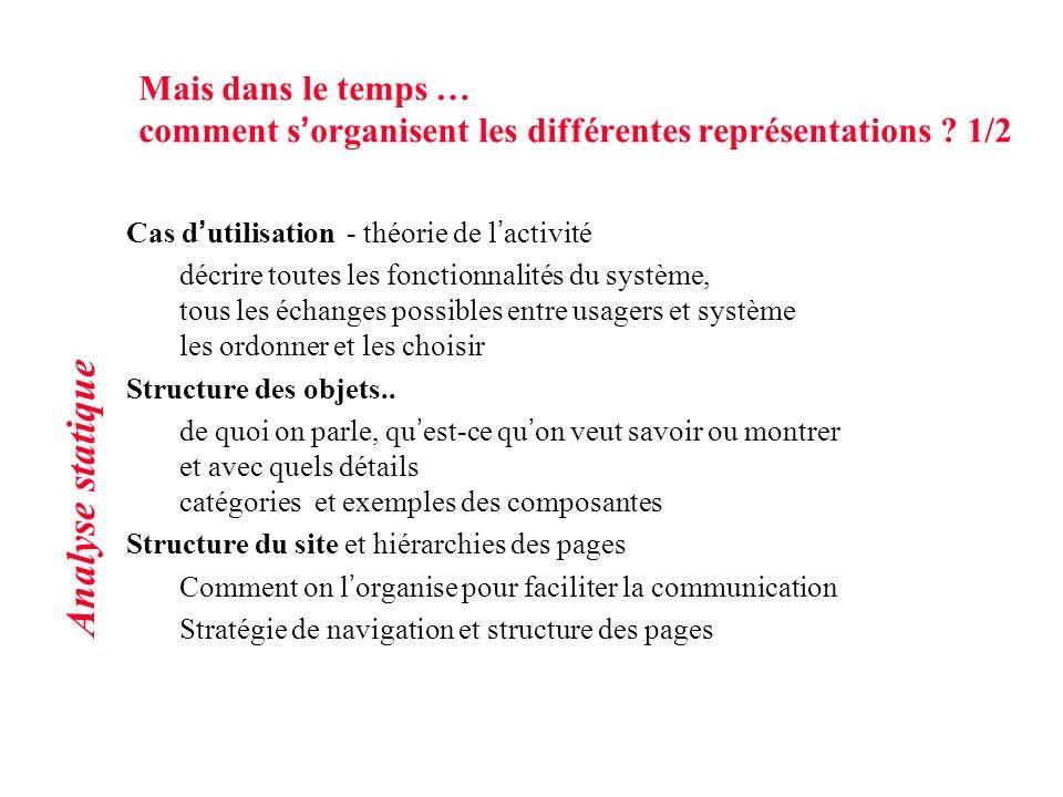 Mais dans le temps … comment s organisent les différentes représentations ? 1/2 Cas d utilisation - théorie de l activité décrire toutes les fonctionn