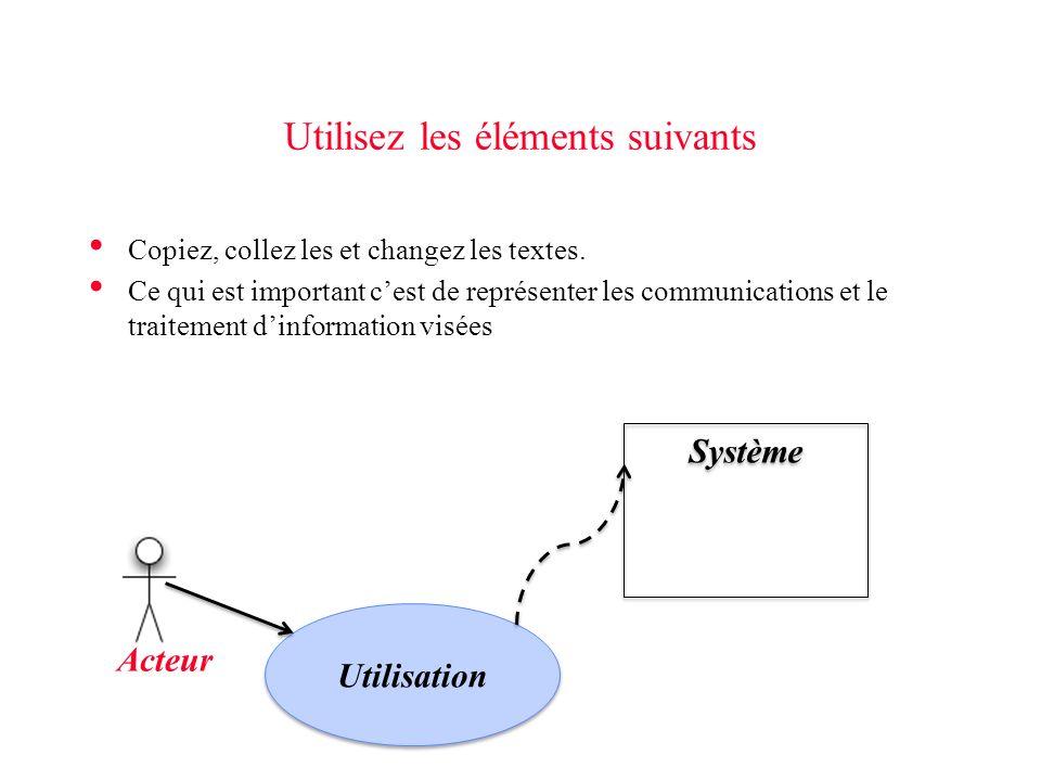 Utilisez les éléments suivants Utilisation Copiez, collez les et changez les textes. Ce qui est important cest de représenter les communications et le