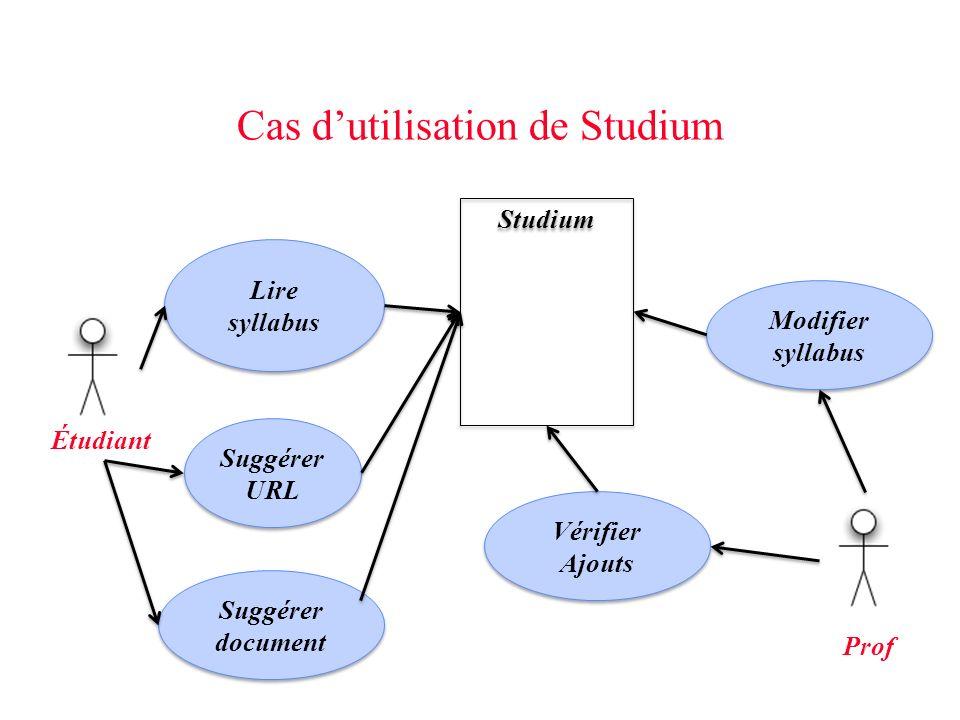 Cas dutilisation de Studium Suggérer URL Studium Lire syllabus Suggérer document Prof Étudiant Modifier syllabus Vérifier Ajouts
